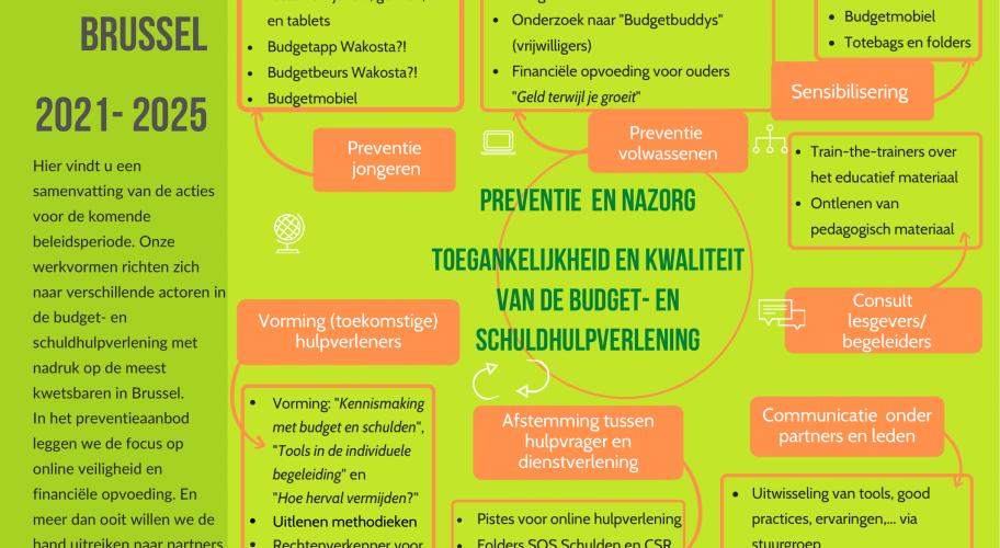 samenvatting nl